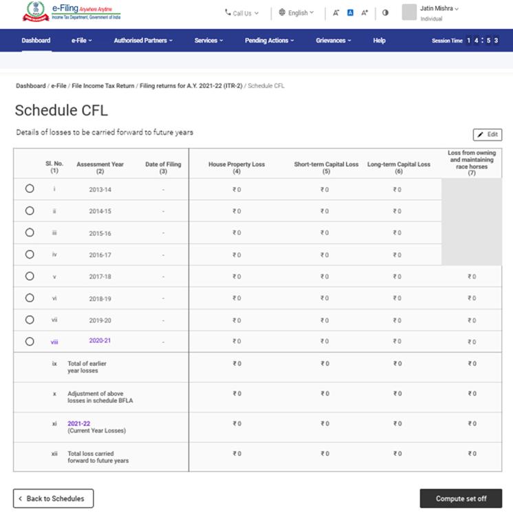 www.incometax.gov.in - Schedule CFL