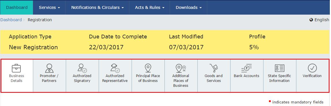 GST Registration Process   GST Portal   Tabs