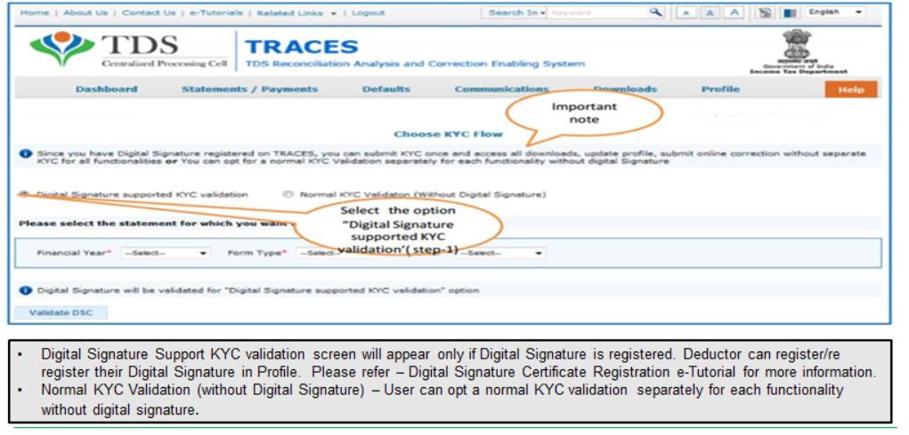 Choose Digital KYC or Normal KYC