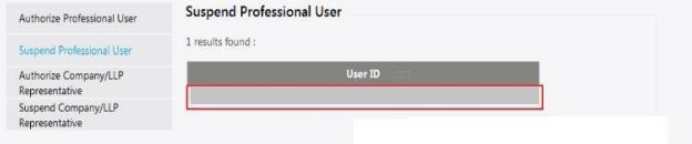 MCA-Portal-Suspend-User-ID