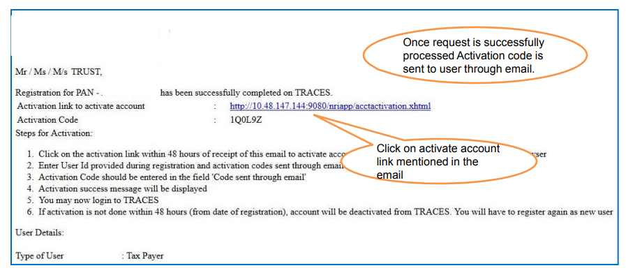 TRACES - Activation Message