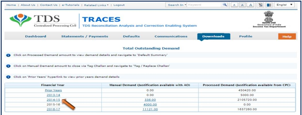 TRACES - Total Outstanding Demand - Details
