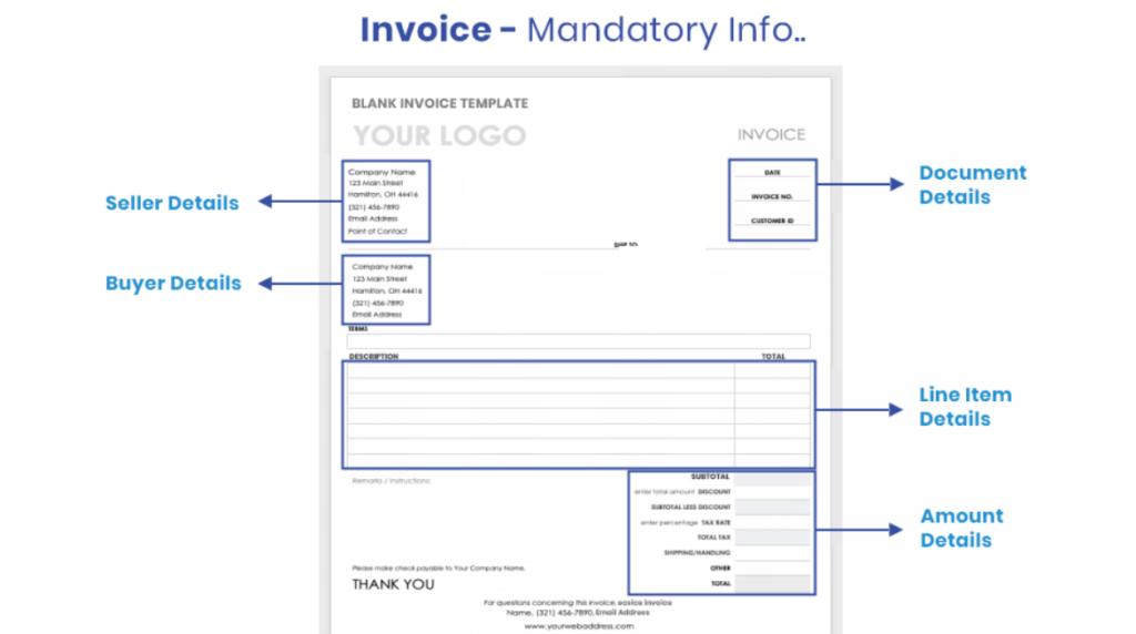 sample e invoice