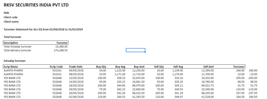 Sample Tax Profit and Loss - Upstox