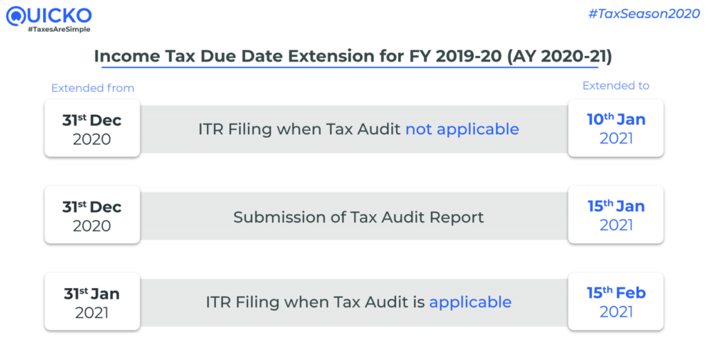 Income Tax Extended Due Date
